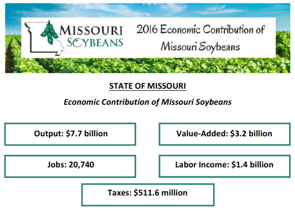 MO Soy State Summary